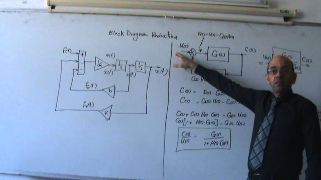 Finding the block diagram from basics, Part II finding the transfer