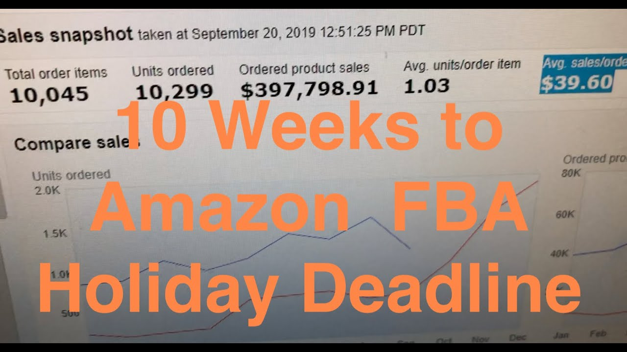 How Many Weeks To Christmas 2019.Amazon Fba Christmas 2019 Deadline 10 Weeks Left Calculating The Units To Meet Your Goal