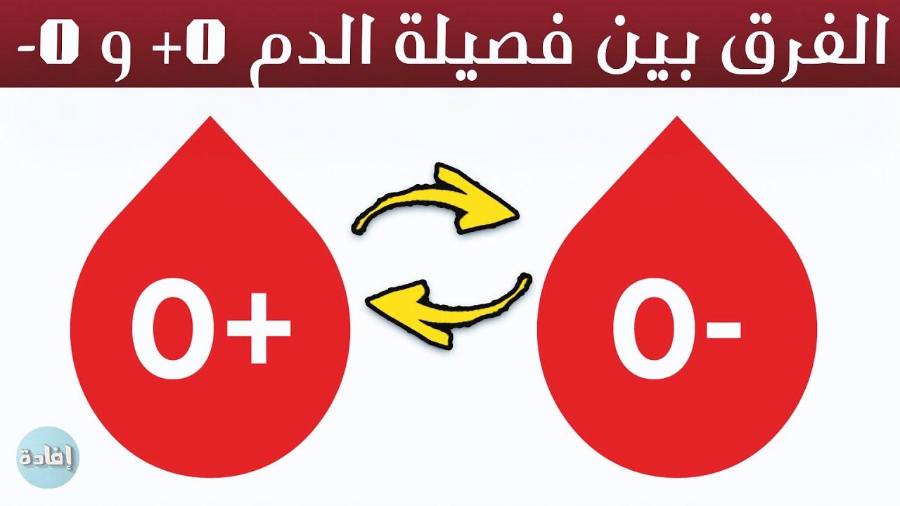 الفرق بين فصيلة الدم O و O Youtube