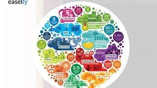 Crea tu infografía con Easel.ly
