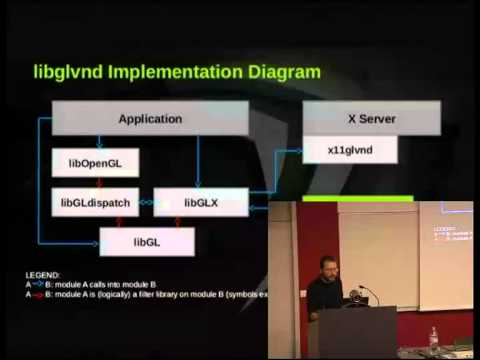 XDC2014: Andy Ritger - Status Report on A New Linux OpenGL ABI