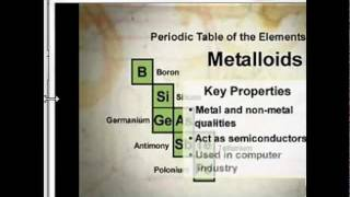 Metalloids- periodic table