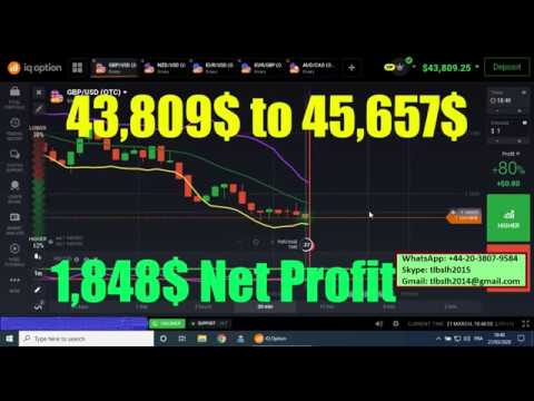 Automated Trading Software 43,809$ to 45,657$ (1,848$ NET PROFIT)