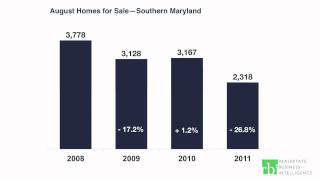 August 2011 Southern Maryland MarketWatch