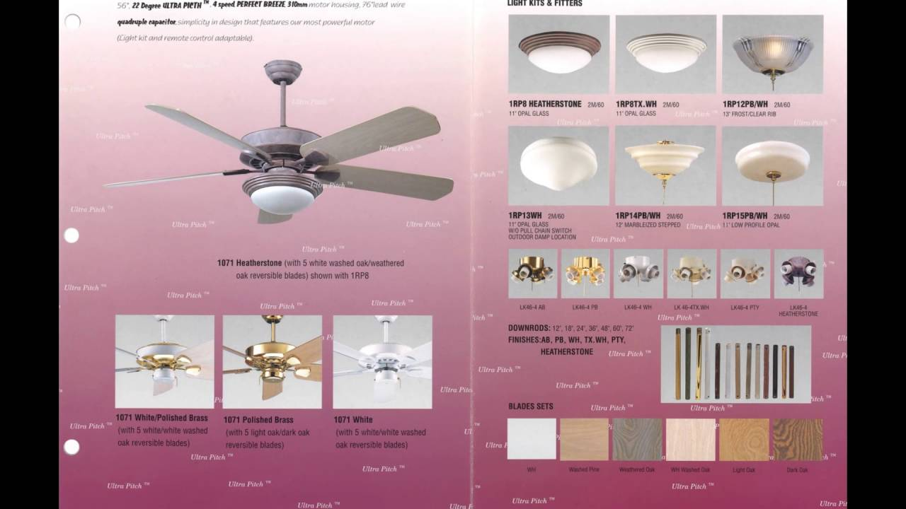 Sonica ceiling fans deccovoiceoverservices sonica ceiling fans aloadofball Choice Image