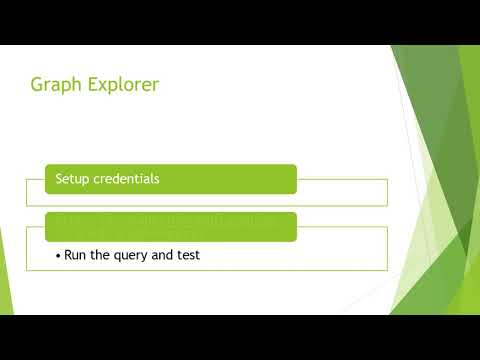 How to use the REST API in Microsoft Graph to query