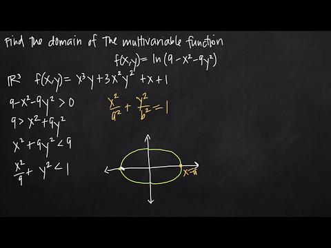 domain of a multivariable function (KristaKingMath)