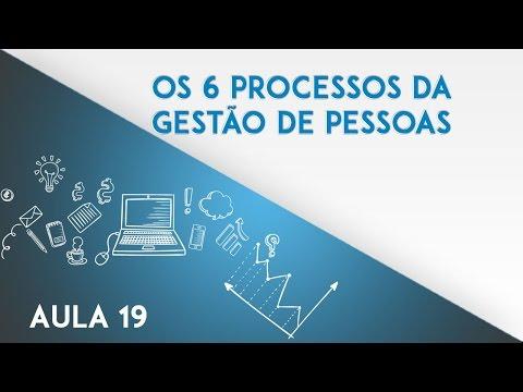 Видео Gestão d Processos Operacionais no Agrpnegócio