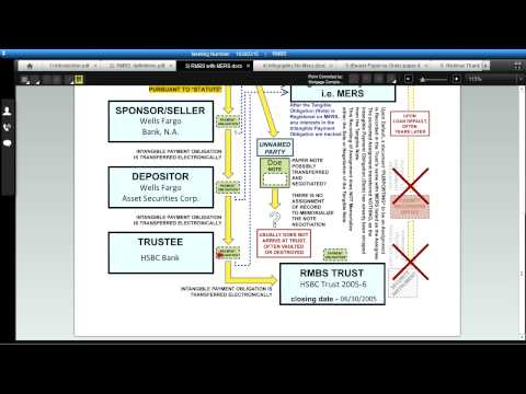 The real issues with RMBS Loans Webinar