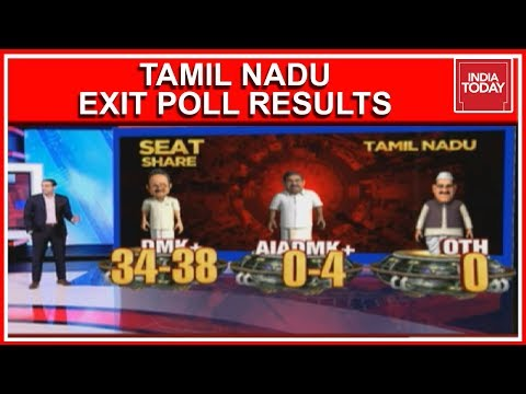 Tamil Nadu Exit Poll Results 2019 | Clean Sweep For DMK, BJP-AIAMDK  Lags In TN