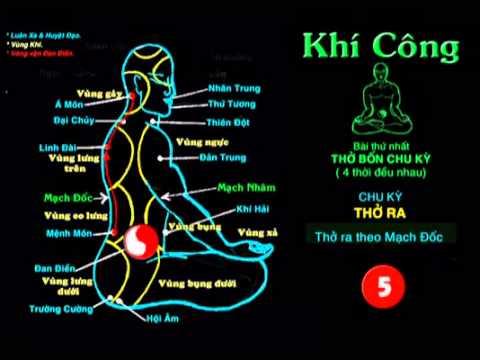 Cong Phap Khi Cong - 1