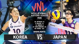 Korea vs Japan | Highlights | Women