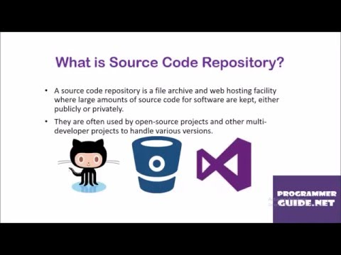 What is Forking, Cloning and Pulling in Source Code Repositories Like Github and BitBucket