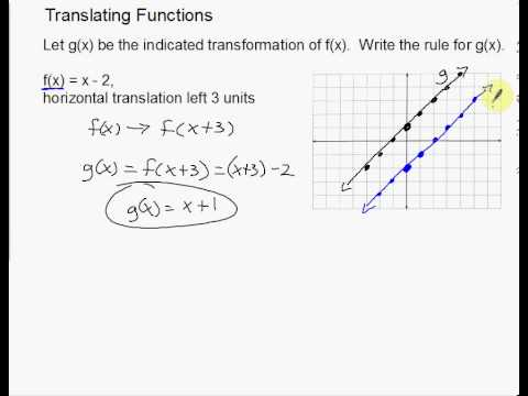 Linear Translations Vertical And Horizontal Shifts Examples Youtube