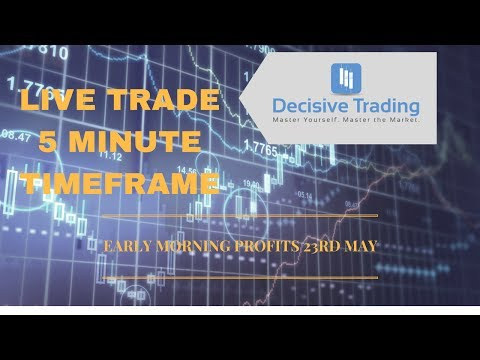 Live Price Action Trade 5 Minute Timeframe – Early Morning Profits – 23rd May