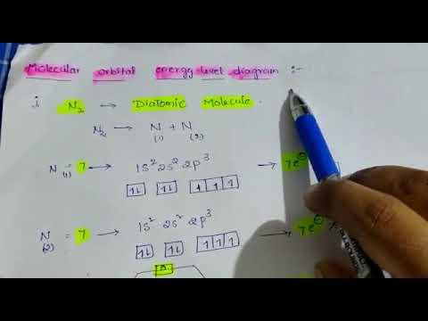 Molecular orbital energy level diagram of Nitrogen - YouTube