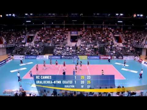 RC CANNES   Uralochka NTMK EKATERINBURG  Free Sport Live Streams  Videos