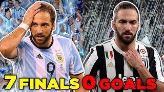Footballers Who CHOKE In Big Games XI!