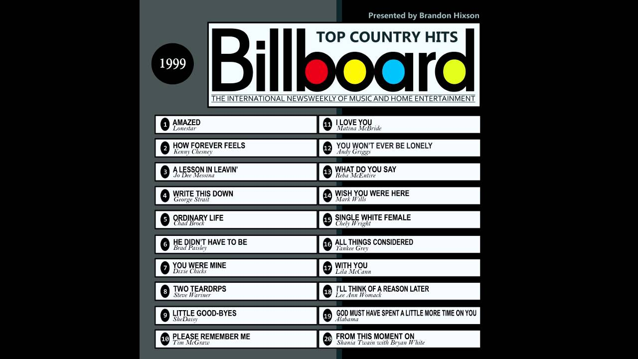 Top 100 Songs of 1985 - Billboard Year End Charts - YouTube