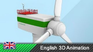 Wind Turbines / Wind Power / Wind Energy (3D animation)