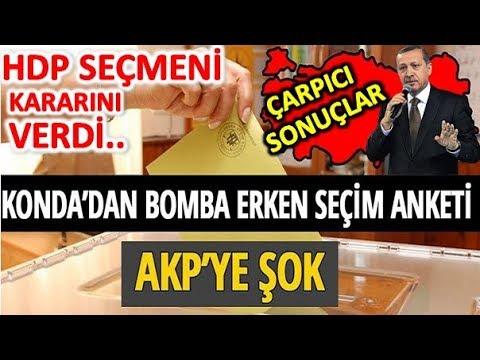 Son anket! Büyükşehirlerde HDP dengeleri değiştirdi! Mart yerel seçimleri.Ak parti CHP İyi Parti oyu