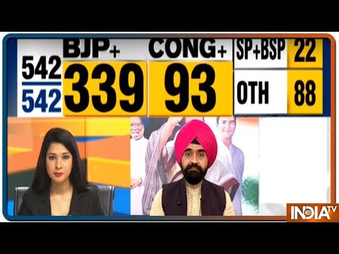 2019 vidhan sabha election results - 1.5 часа