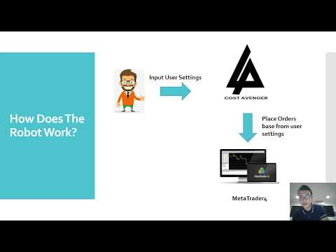 Forex Trading using AI Technology