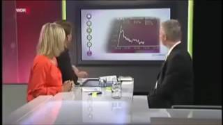 Dirk Müller/Islam  Islamisches Finanzsystem