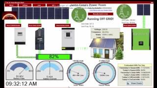 Solar 48 volt Hybrid - Off Grid System.  Does solar work in bad weather