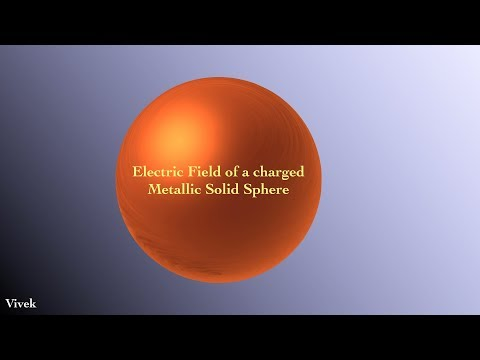 Charge distribution and Electric Field of a charged Solid Metallic Sphere