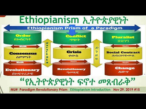 MU  | Paradigm | Revolutionary  | Ethiopianism Introduction  | የኢትዮጵያዊነት ፍኖተ መጸብራቅ Nov 29. 2019 #15