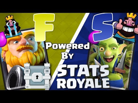 Competitive Card Tier List | BEST and WORST Cards in Clash Royale
