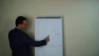 Управление личными и семейными финансами. Урок 3. Финансовая свобода