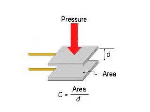 Watch on capacitor type glass