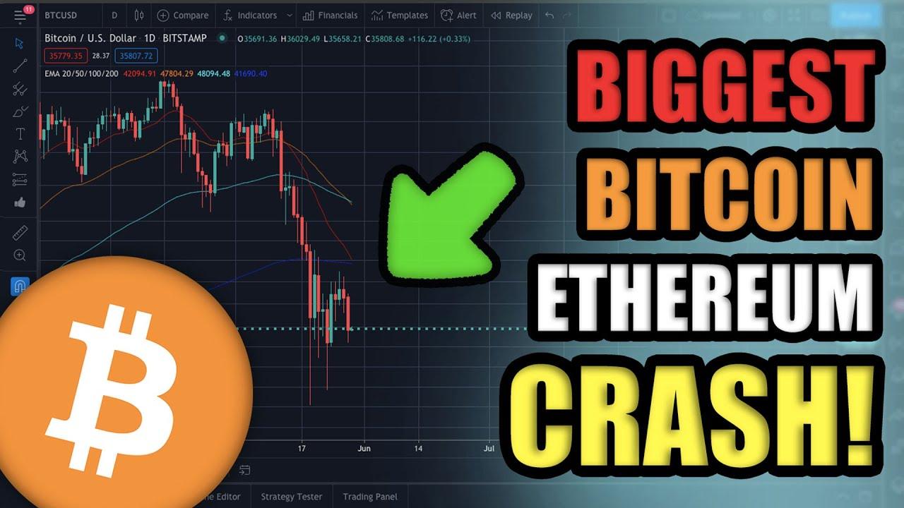 Prepare for Bitcoin & Ethereum's INSANE NEXT MOVE!?!