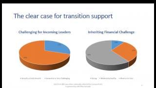 Nonprofit Leadership Transitions and Organizational Sustainability