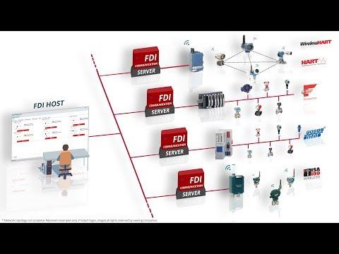 FDI - Automation Protocol Flexibility With Communication Servers