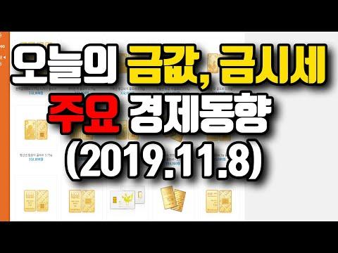 (2019.11.8) 오늘의 금값, 금시세 주요 경제동향 ????1833-5977