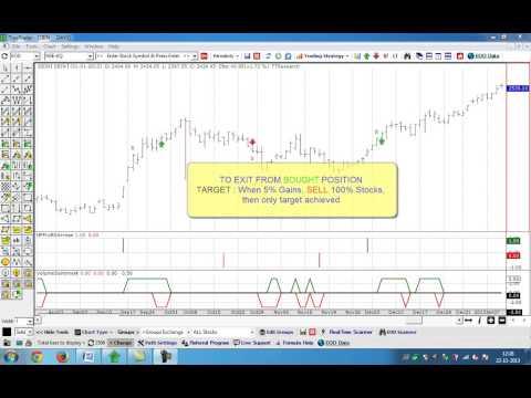 TTResearch Fast Trader - TrueTrader.com