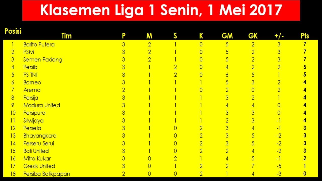 Klasemen Liga Indonesia Senin