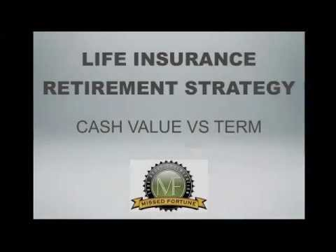 Dave Ramsey on Life Insurance Buy Term vs Cash Value ...