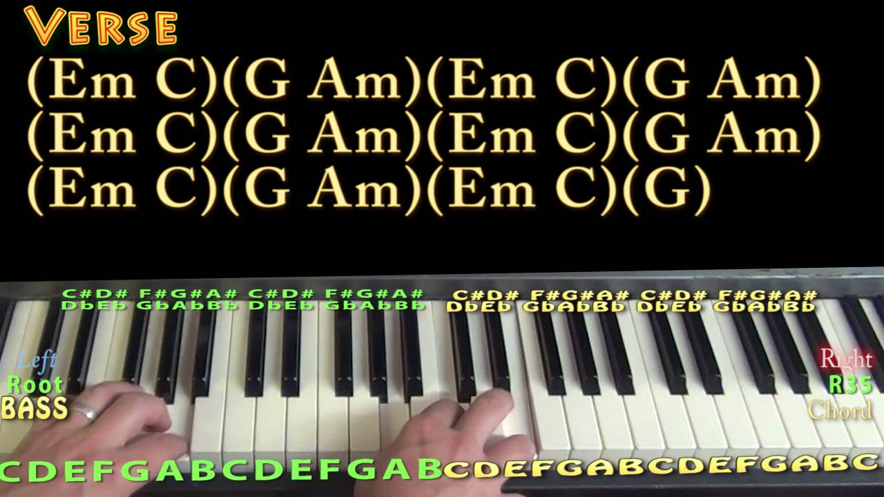 Just like fire pink piano lesson chord chart em c g am youtube just like fire pink piano lesson chord chart em c g am hexwebz Image collections