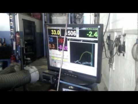Rover 100 Metro K series 1 4 Turbo 292 8 bhp @7520rpm