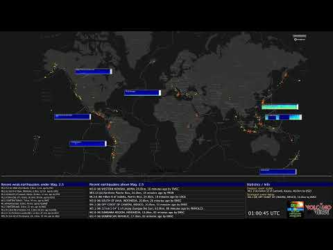 Seismic Worldmap Live - MultiView
