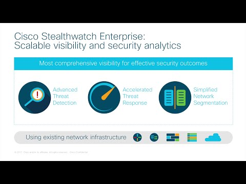 Getting started with Stealthwatch Enterprise in 5 minutes