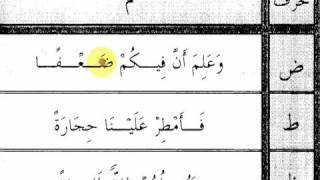 Quran ITQAN (part 12)