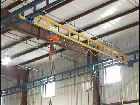 Gorbel Cranes sales and installation
