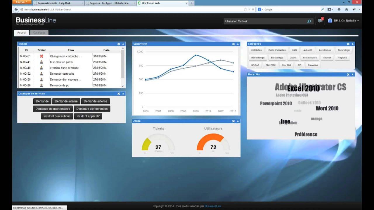 Businessline prix fonctionnalit s et avis for Comparatif logiciel architecture