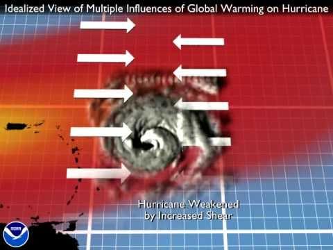 Multiple Influences of Global Warming on Atlantic Hurricanes