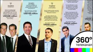 ТОП5 биткоин-миллиардеров